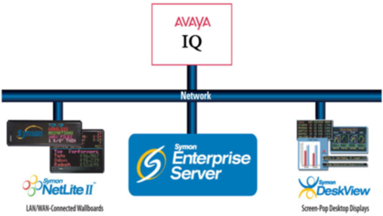 Avaya Devconnect Marketplace